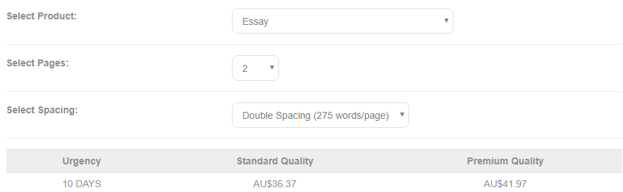 Australianessay.com reviews