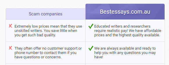 bestessays.com.au review